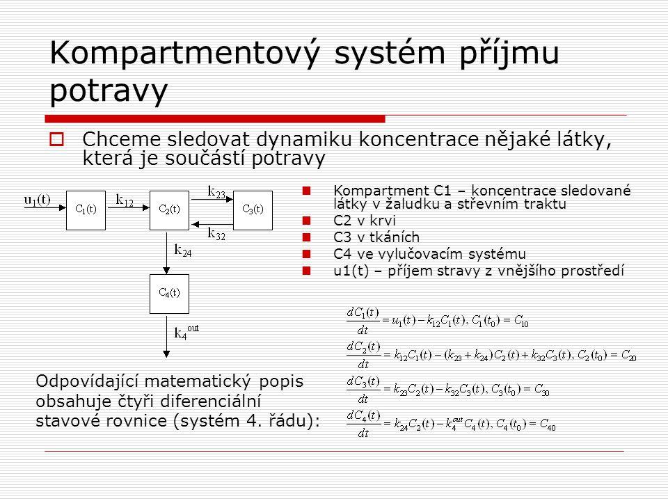Kompartmentový systém příjmu potravy  Chceme sledovat dynamiku koncentrace nějaké látky, která je součástí potravy Odpovídající matematický popis obs