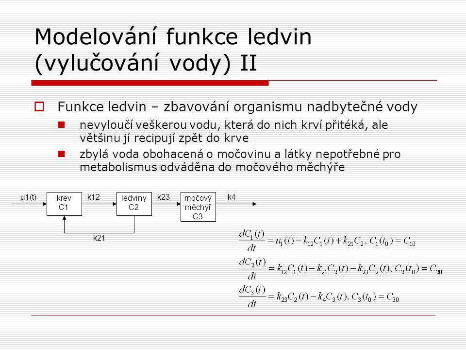 Modelování funkce ledvin (vylučování vody) II krev C1 ledviny C2 močový měchýř C3 u1(t)k12 k21 k23 k4  Funkce ledvin – zbavování organismu nadbytečné