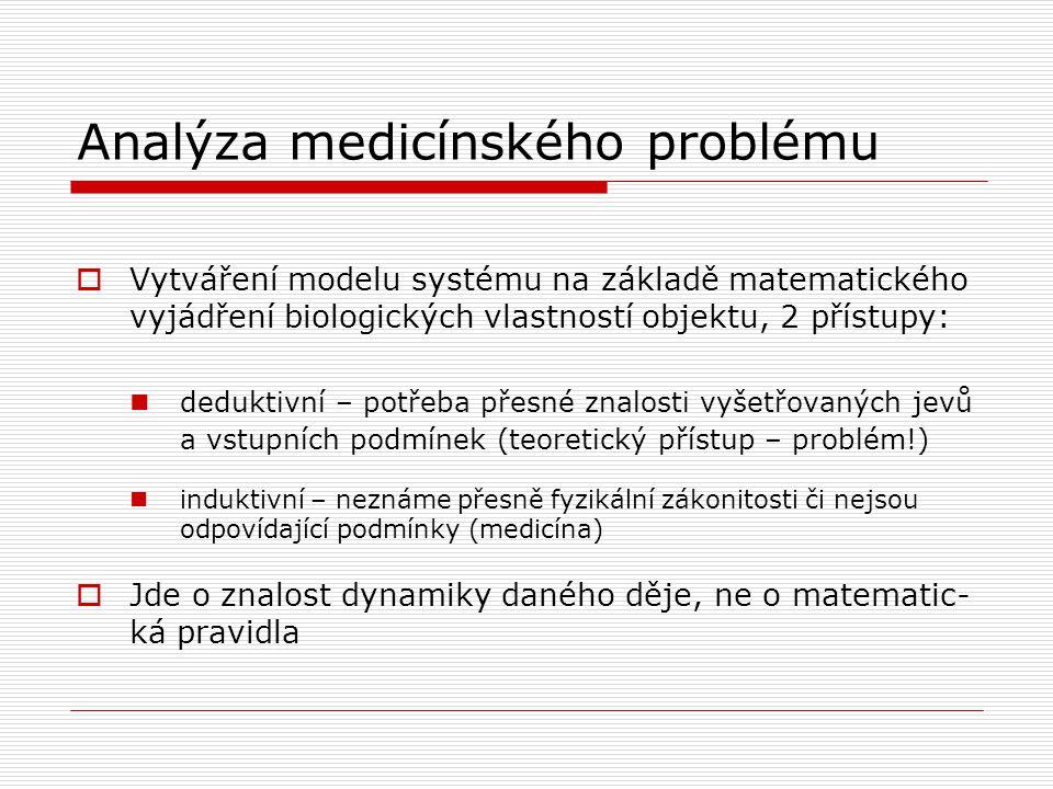 Analýza medicínského problému  Vytváření modelu systému na základě matematického vyjádření biologických vlastností objektu, 2 přístupy: deduktivní –