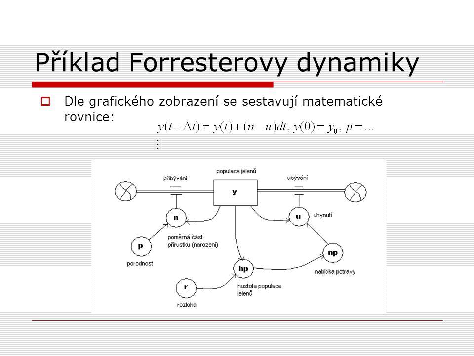 Příklad Forresterovy dynamiky  Dle grafického zobrazení se sestavují matematické rovnice:
