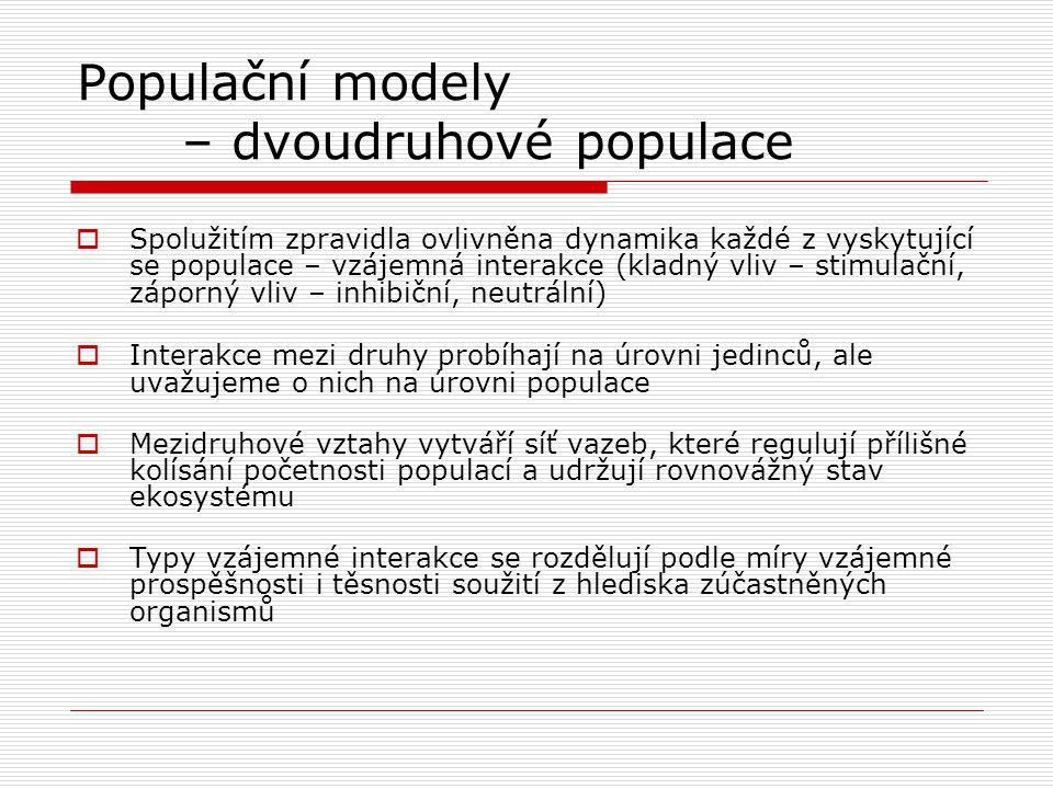 Populační modely – dvoudruhové populace  Spolužitím zpravidla ovlivněna dynamika každé z vyskytující se populace – vzájemná interakce (kladný vliv –
