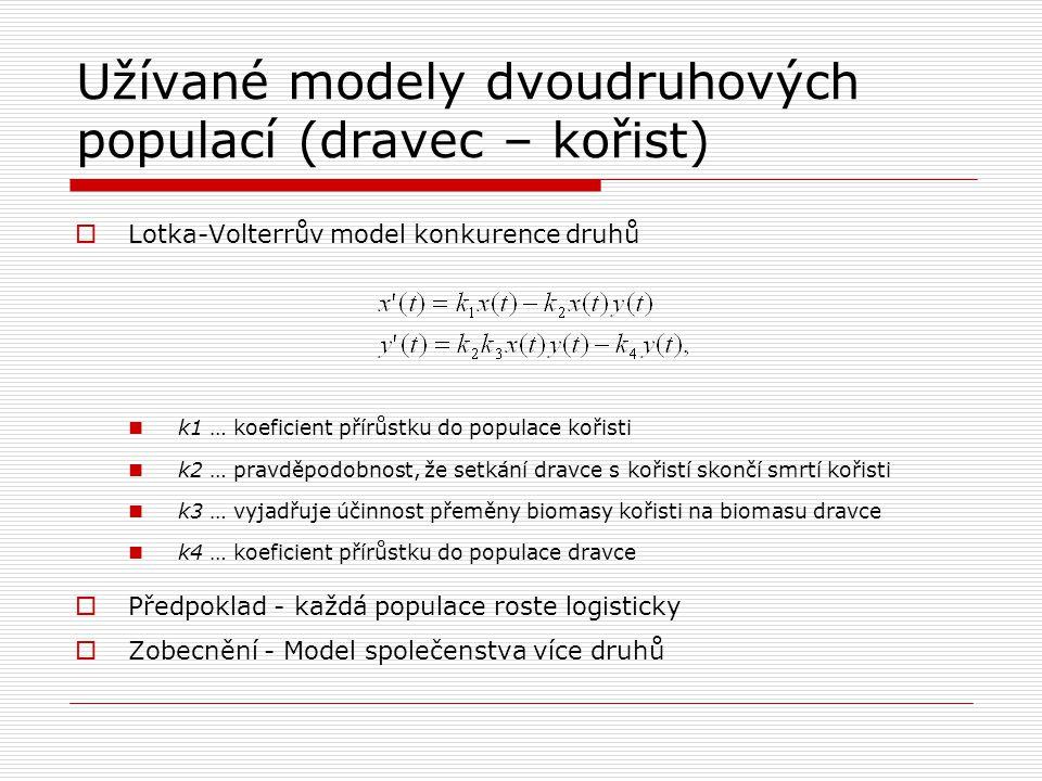 Užívané modely dvoudruhových populací (dravec – kořist)  Lotka-Volterrův model konkurence druhů k1 … koeficient přírůstku do populace kořisti k2 … pr