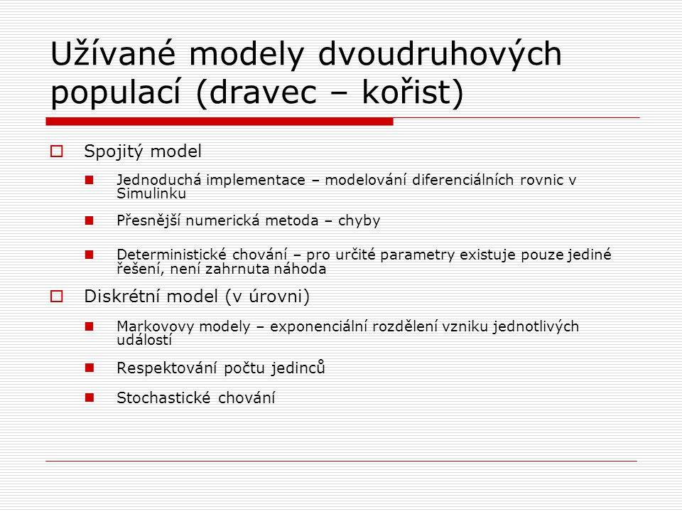 Užívané modely dvoudruhových populací (dravec – kořist)  Spojitý model Jednoduchá implementace – modelování diferenciálních rovnic v Simulinku Přesně