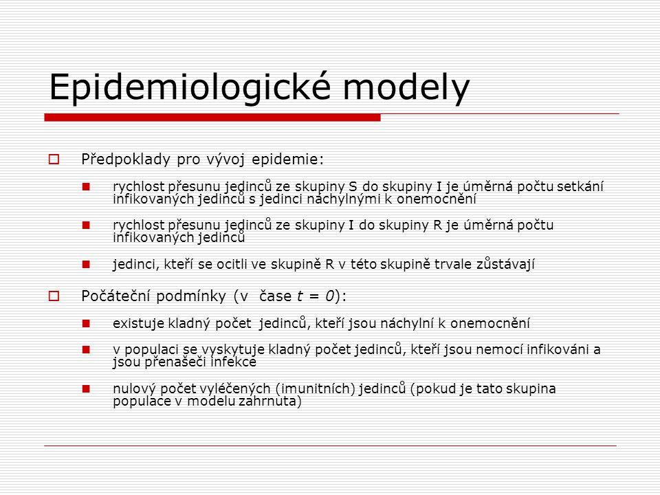 Epidemiologické modely  Předpoklady pro vývoj epidemie: rychlost přesunu jedinců ze skupiny S do skupiny I je úměrná počtu setkání infikovaných jedin