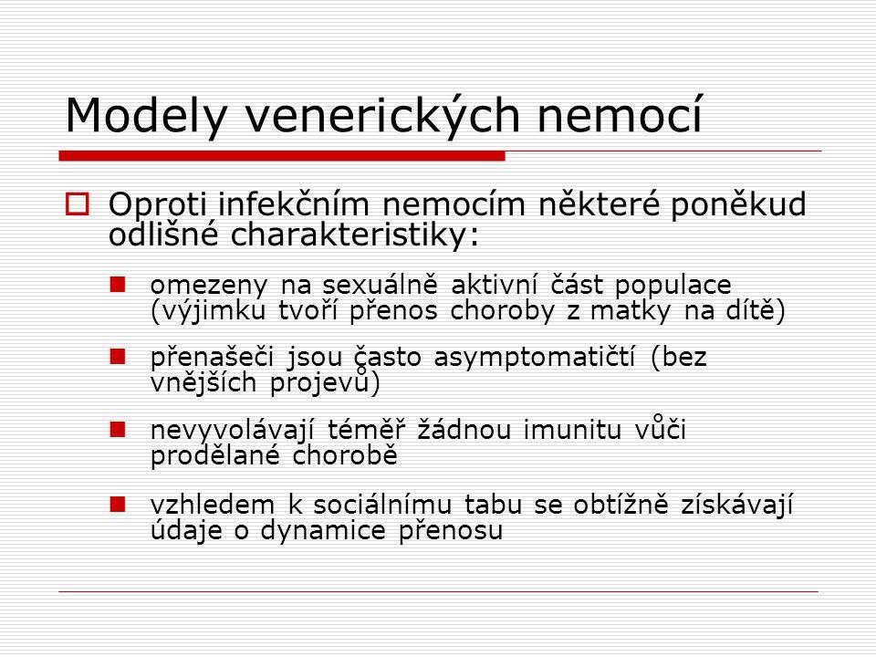 Modely venerických nemocí  Oproti infekčním nemocím některé poněkud odlišné charakteristiky: omezeny na sexuálně aktivní část populace (výjimku tvoří