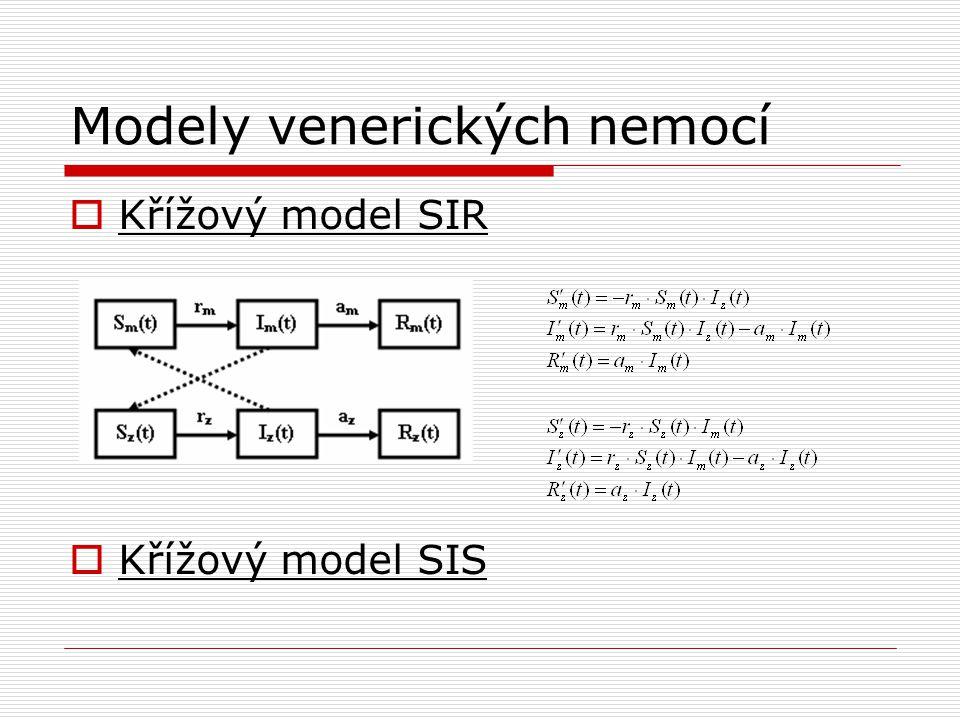 Modely venerických nemocí  Křížový model SIR  Křížový model SIS