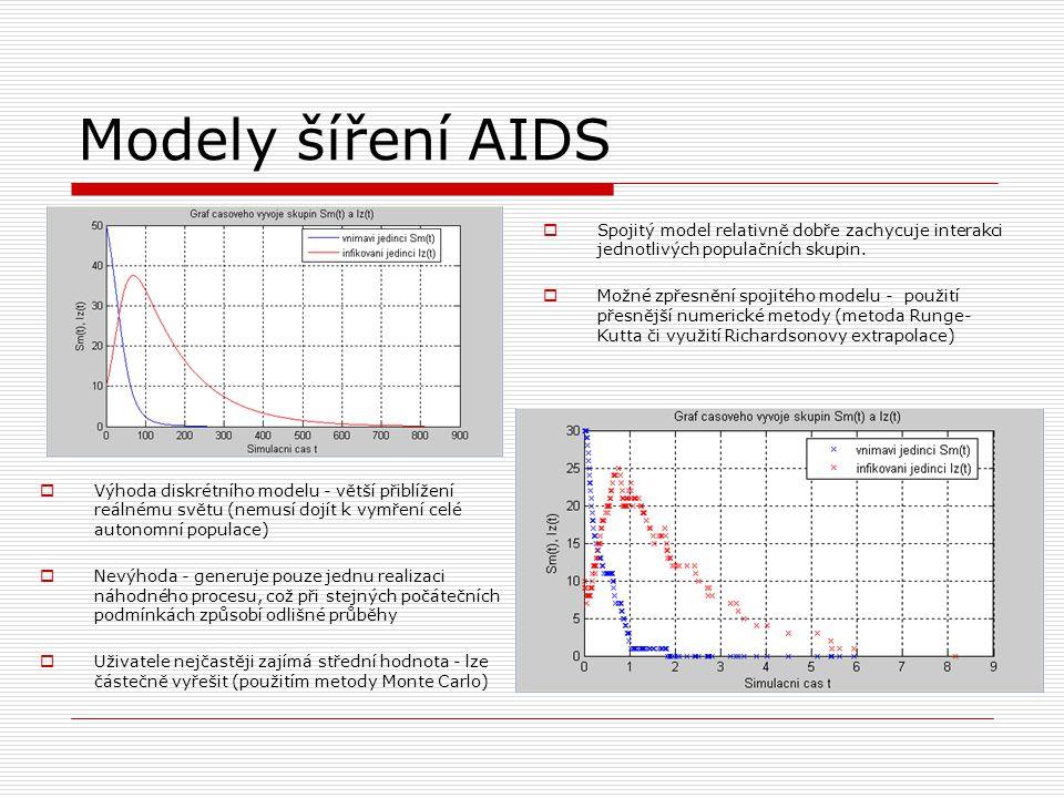 Modely šíření AIDS  Spojitý model relativně dobře zachycuje interakci jednotlivých populačních skupin.  Možné zpřesnění spojitého modelu - použití p