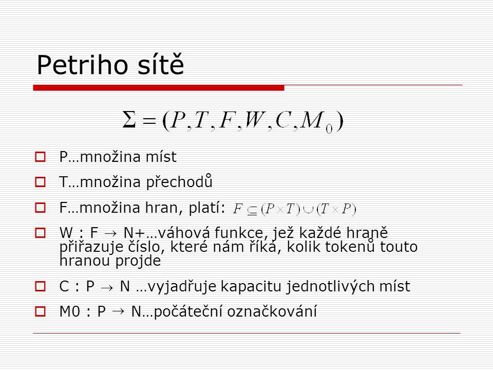 Petriho sítě  P…množina míst  T…množina přechodů  F…množina hran, platí:  W : F N+…váhová funkce, jež každé hraně přiřazuje číslo, které nám říká,