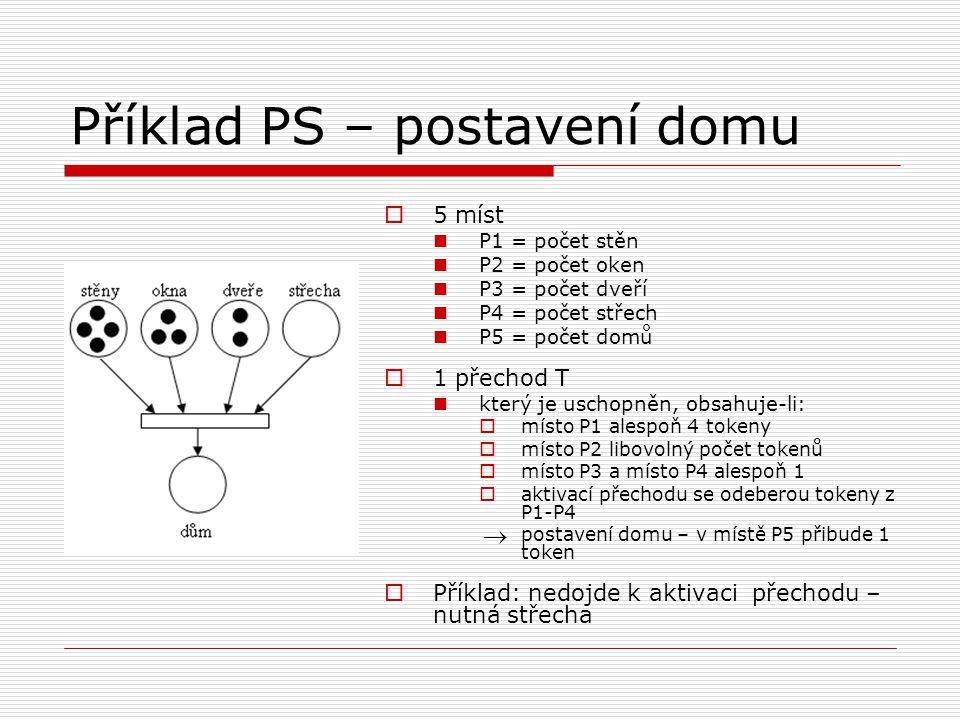 Příklad PS – postavení domu  5 míst P1 = počet stěn P2 = počet oken P3 = počet dveří P4 = počet střech P5 = počet domů  1 přechod T který je uschopn