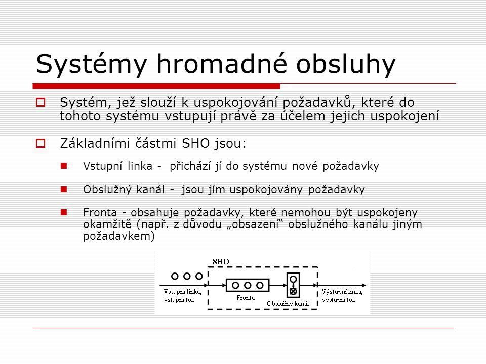Systémy hromadné obsluhy  Systém, jež slouží k uspokojování požadavků, které do tohoto systému vstupují právě za účelem jejich uspokojení  Základním