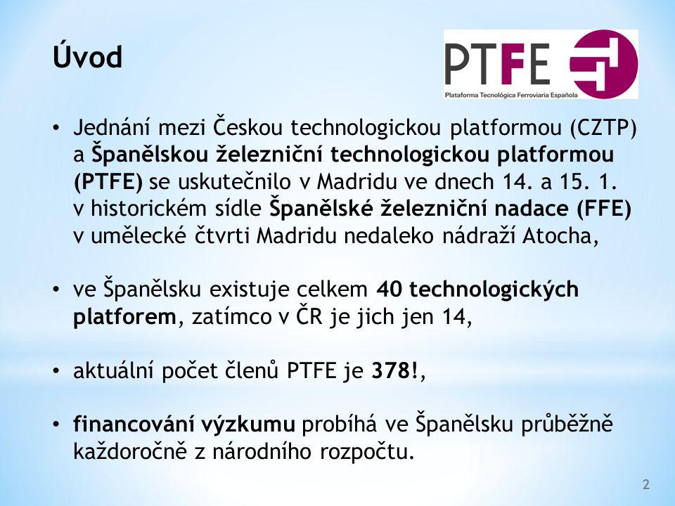 2 Úvod Jednání mezi Českou technologickou platformou (CZTP) a Španělskou železniční technologickou platformou (PTFE) se uskutečnilo v Madridu ve dnech 14.