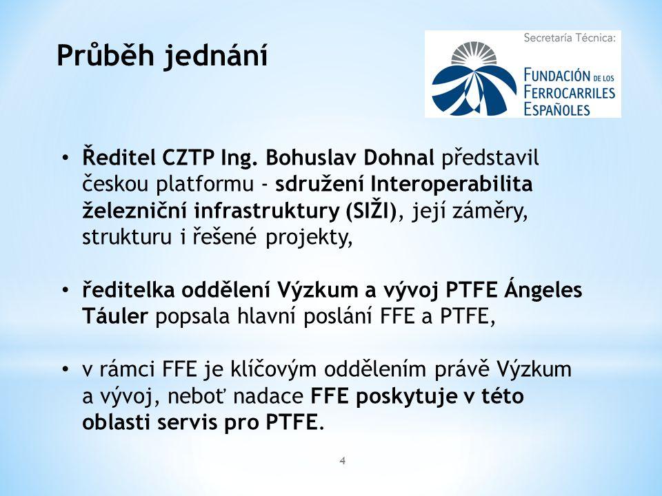 4 Průběh jednání Ředitel CZTP Ing. Bohuslav Dohnal představil českou platformu - sdružení Interoperabilita železniční infrastruktury (SIŽI), její zámě
