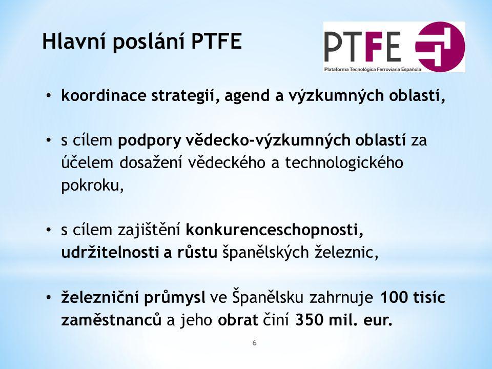 6 Hlavní poslání PTFE koordinace strategií, agend a výzkumných oblastí, s cílem podpory vědecko-výzkumných oblastí za účelem dosažení vědeckého a tech