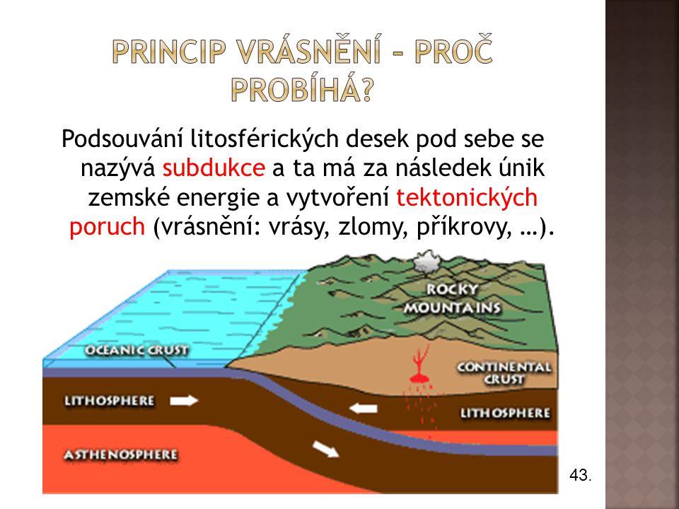 Podsouvání litosférických desek pod sebe se nazývá subdukce a ta má za následek únik zemské energie a vytvoření tektonických poruch (vrásnění: vrásy, zlomy, příkrovy, …).