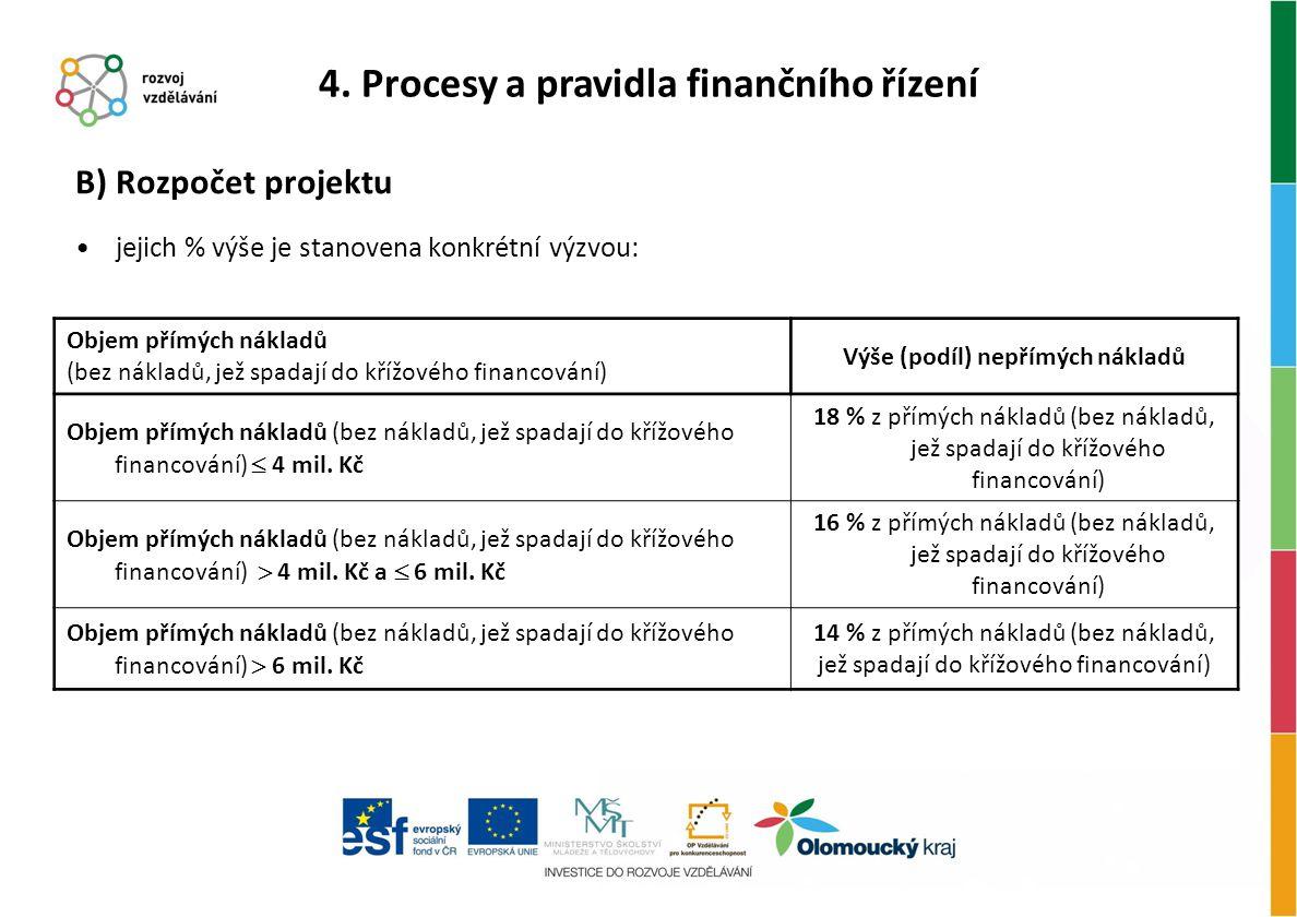 B) Rozpočet projektu jejich % výše je stanovena konkrétní výzvou: 4. Procesy a pravidla finančního řízení Objem přímých nákladů (bez nákladů, jež spad