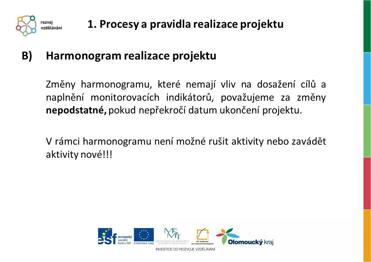 1. Procesy a pravidla realizace projektu B)Harmonogram realizace projektu Změny harmonogramu, které nemají vliv na dosažení cílů a naplnění monitorova