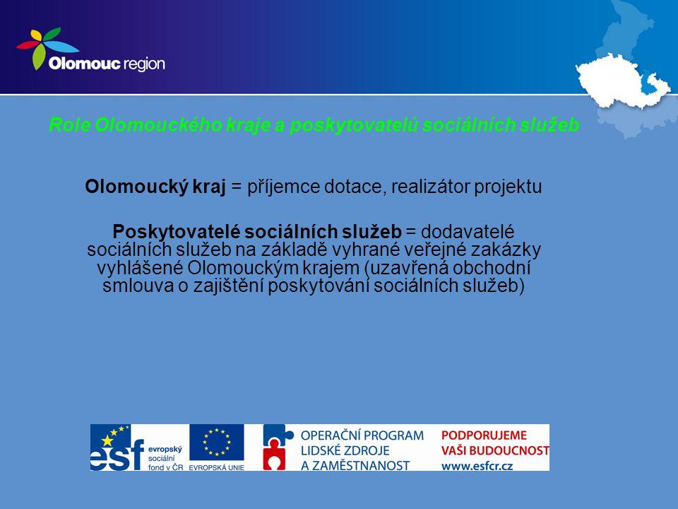 Role Olomouckého kraje a poskytovatelů sociálních služeb Olomoucký kraj = příjemce dotace, realizátor projektu Poskytovatelé sociálních služeb = dodavatelé sociálních služeb na základě vyhrané veřejné zakázky vyhlášené Olomouckým krajem (uzavřená obchodní smlouva o zajištění poskytování sociálních služeb)