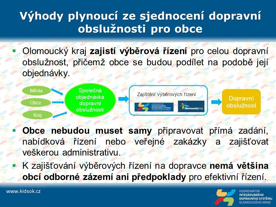 Výhody plynoucí ze sjednocení dopravní obslužnosti pro obce  Olomoucký kraj zajistí výběrová řízení pro celou dopravní obslužnost, přičemž obce se budou podílet na podobě její objednávky.