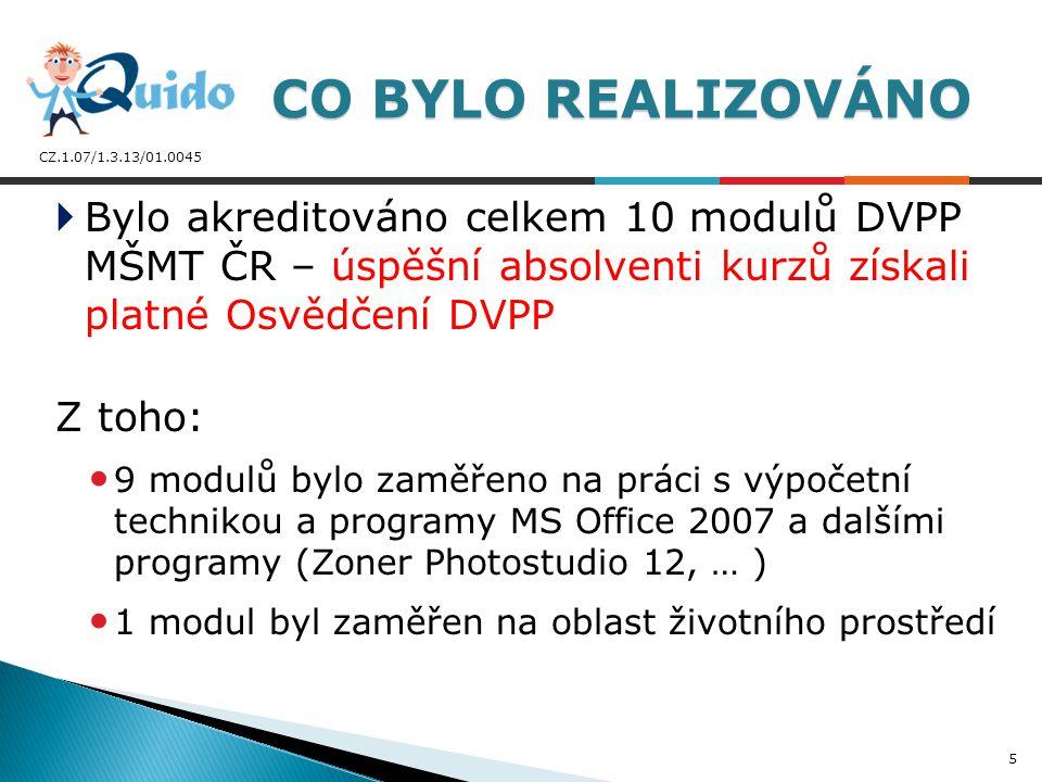 CZ.1.07/1.3.13/01.0045  Bylo akreditováno celkem 10 modulů DVPP MŠMT ČR – úspěšní absolventi kurzů získali platné Osvědčení DVPP Z toho: 9 modulů byl