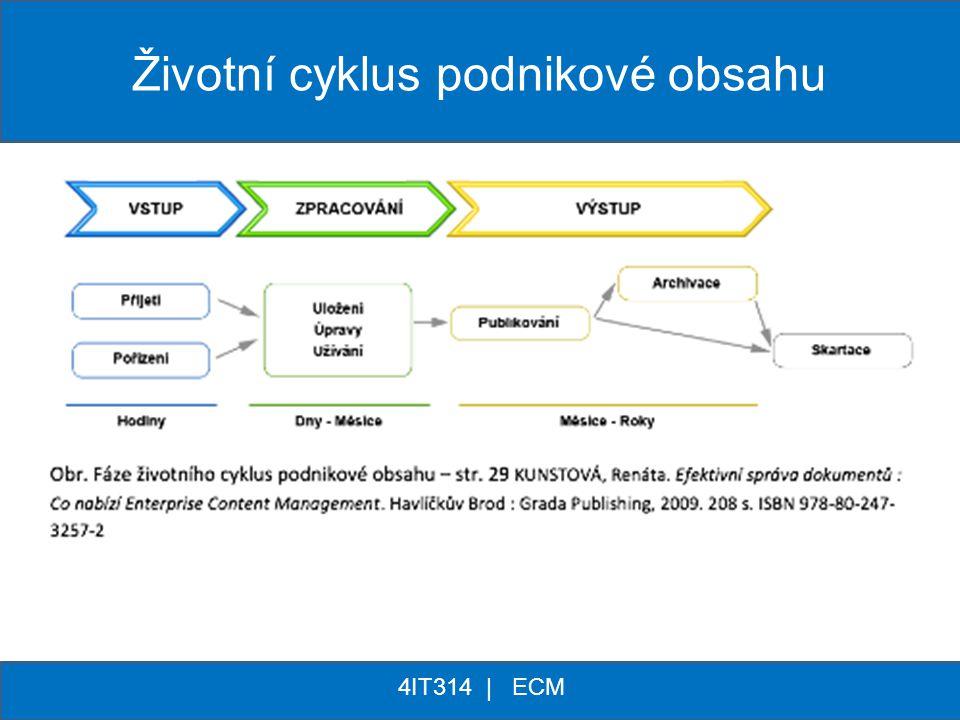 ** 4IT314 | ECM Životní cyklus podnikové obsahu
