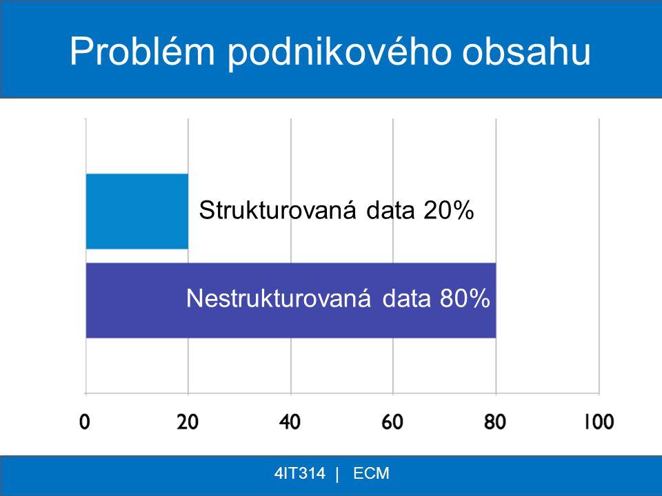 ** 4IT314 | ECM Problém podnikového obsahu Strukturovaná data 20% Nestrukturovaná data 80%