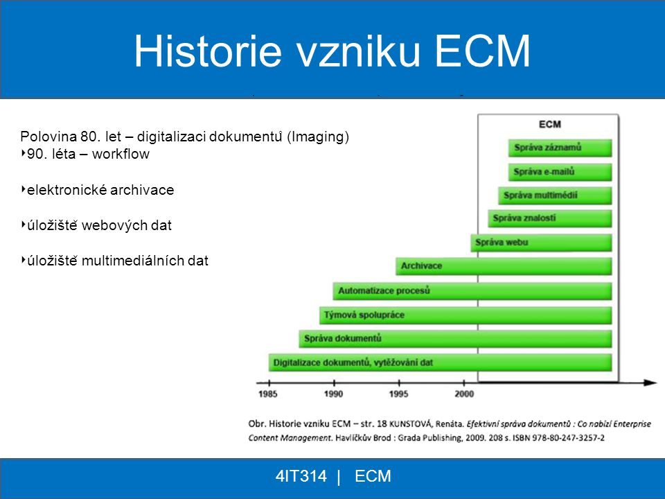** 4IT314 | ECM Historie vzniku ECM Polovina 80. let – digitalizaci dokumentu ̊ (Imaging) ‣ 90. léta – workflow ‣ elektronické archivace ‣ úložište ̌