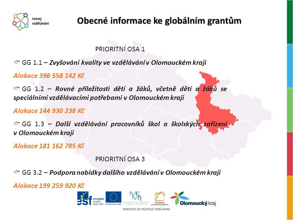 Obecné informace ke globálním grantům PRIORITNÍ OSA 1  GG 1.1 – Zvyšování kvality ve vzdělávání v Olomouckém kraji Alokace 398 558 142 Kč  GG 1.2 – Rovné příležitosti dětí a žáků, včetně dětí a žáků se speciálními vzdělávacími potřebami v Olomouckém kraji Alokace 144 930 238 Kč  GG 1.3 – Další vzdělávání pracovníků škol a školských zařízení v Olomouckém kraji Alokace 181 162 785 Kč PRIORITNÍ OSA 3  GG 3.2 – Podpora nabídky dalšího vzdělávání v Olomouckém kraji Alokace 199 259 920 Kč