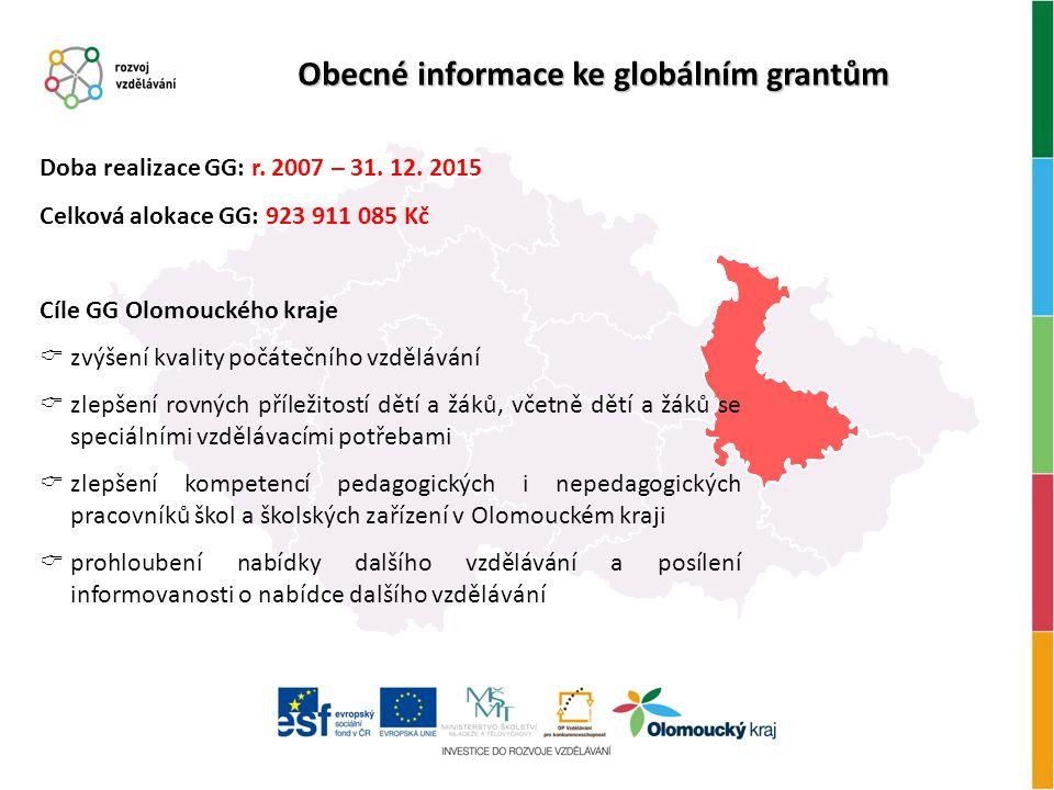 Obecné informace ke globálním grantům Doba realizace GG: r.