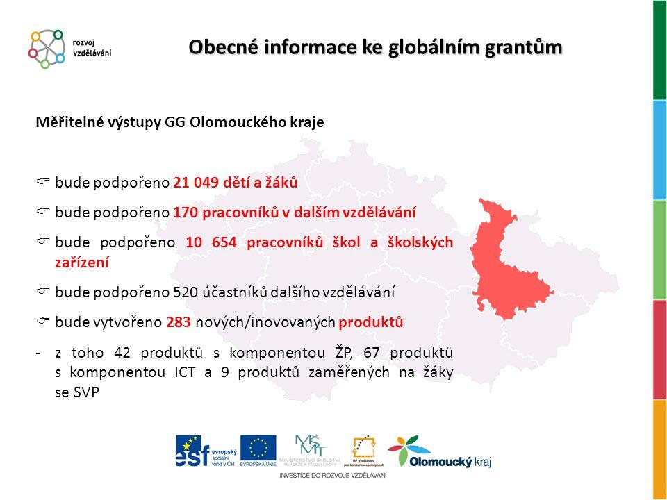 Obecné informace ke globálním grantům Měřitelné výstupy GG Olomouckého kraje  bude podpořeno 21 049 dětí a žáků  bude podpořeno 170 pracovníků v dalším vzdělávání  bude podpořeno 10 654 pracovníků škol a školských zařízení  bude podpořeno 520 účastníků dalšího vzdělávání  bude vytvořeno 283 nových/inovovaných produktů -z toho 42 produktů s komponentou ŽP, 67 produktů s komponentou ICT a 9 produktů zaměřených na žáky se SVP