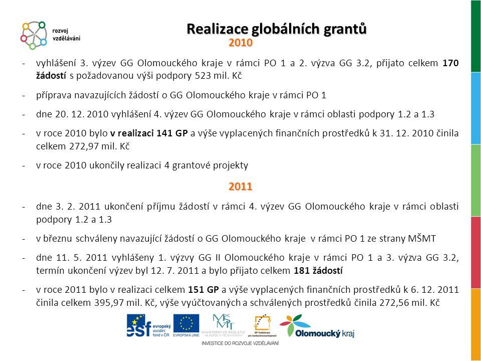 Realizace globálních grantů 2010 -vyhlášení 3. výzev GG Olomouckého kraje v rámci PO 1 a 2.