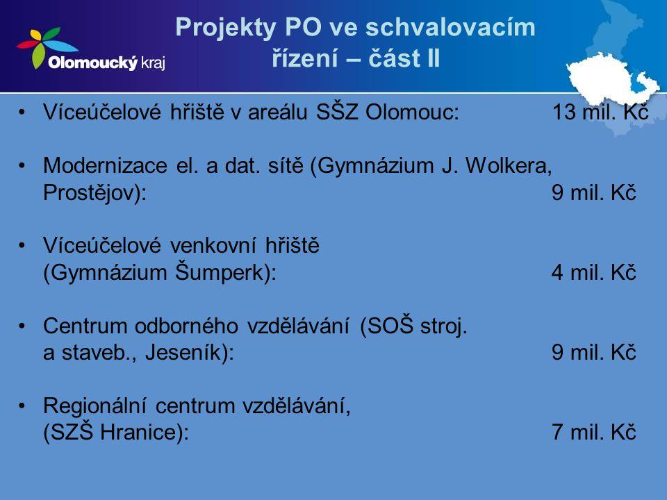 Projekty PO ve schvalovacím řízení – část II Víceúčelové hřiště v areálu SŠZ Olomouc: 13 mil. Kč Modernizace el. a dat. sítě (Gymnázium J. Wolkera, Pr