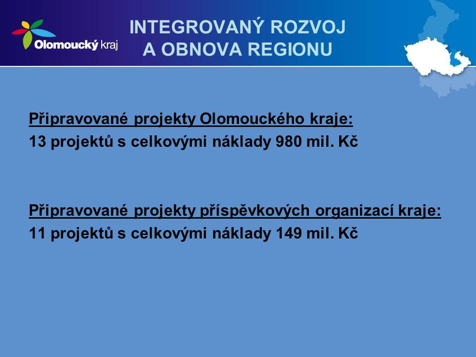 INTEGROVANÝ ROZVOJ A OBNOVA REGIONU Připravované projekty Olomouckého kraje: 13 projektů s celkovými náklady 980 mil. Kč Připravované projekty příspěv