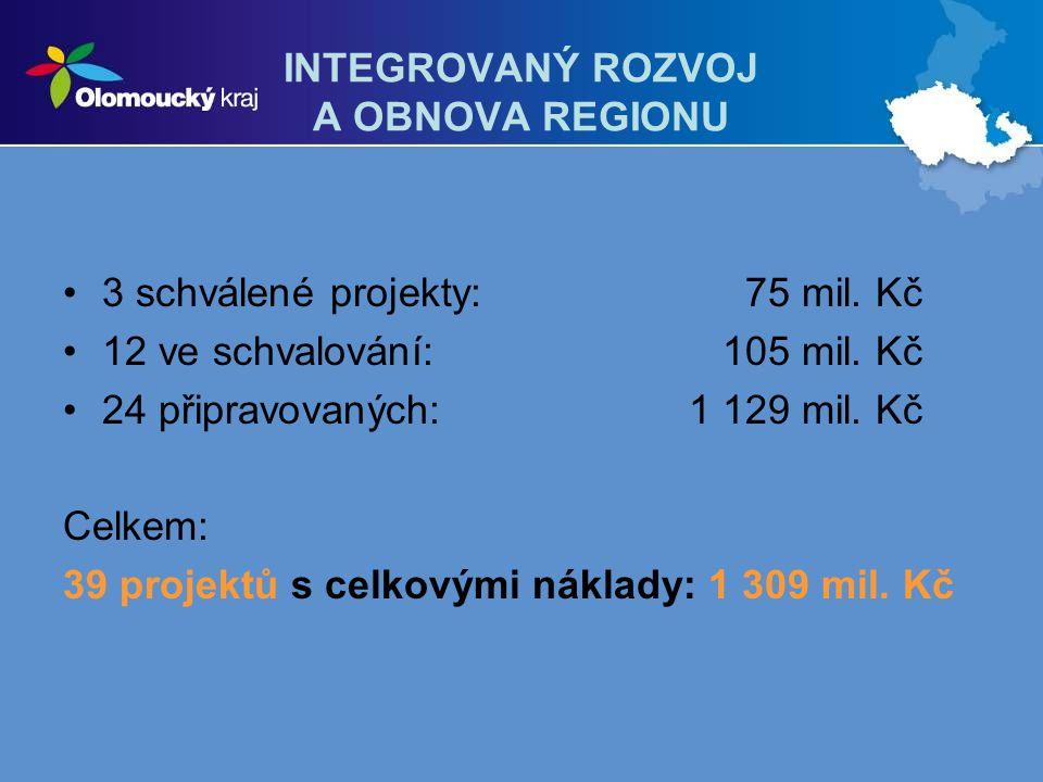 INTEGROVANÝ ROZVOJ A OBNOVA REGIONU 3 schválené projekty: 75 mil. Kč 12 ve schvalování: 105 mil. Kč 24 připravovaných: 1 129 mil. Kč Celkem: 39 projek