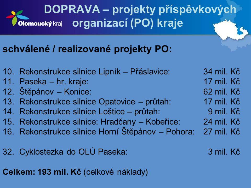 DOPRAVA – projekty příspěvkových organizací (PO) kraje schválené / realizované projekty PO: 10.Rekonstrukce silnice Lipník – Přáslavice: 34 mil. Kč 11
