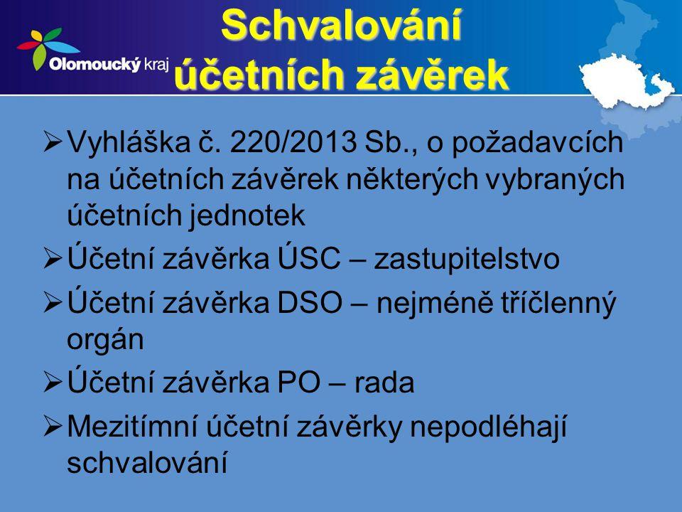 Schvalování účetních závěrek  Vyhláška č. 220/2013 Sb., o požadavcích na účetních závěrek některých vybraných účetních jednotek  Účetní závěrka ÚSC