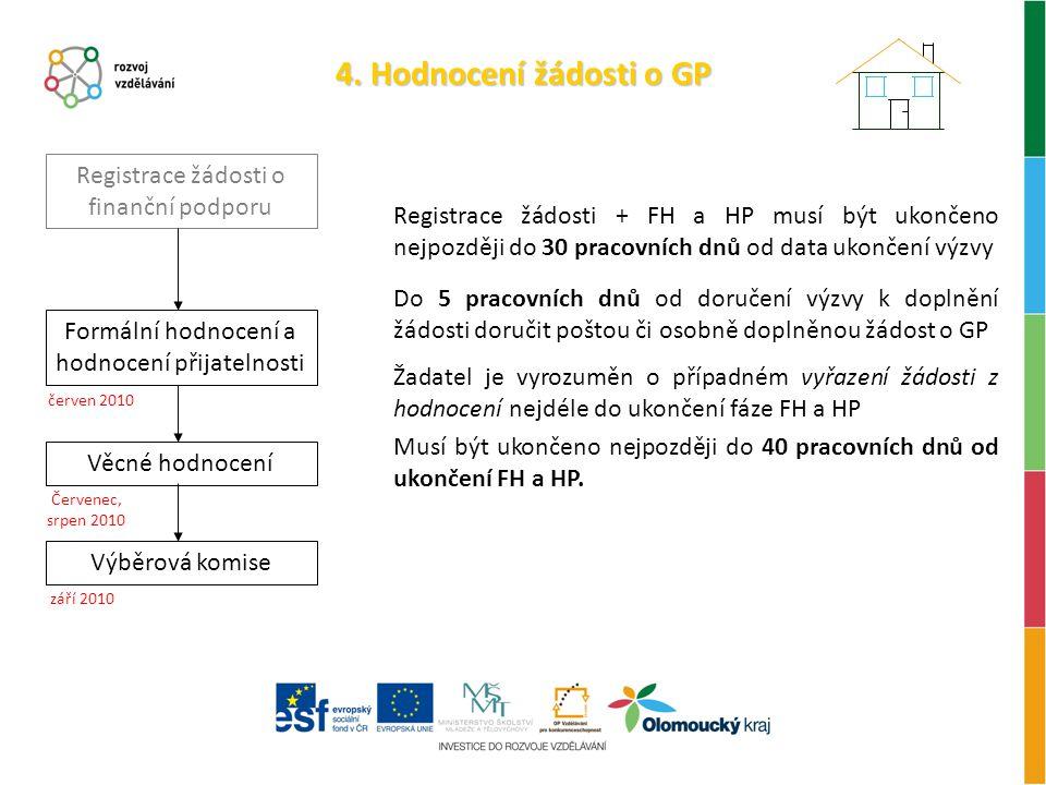 4. Hodnocení žádosti o GP Formální hodnocení a hodnocení přijatelnosti Registrace žádosti o finanční podporu Věcné hodnocení Výběrová komise Registrac