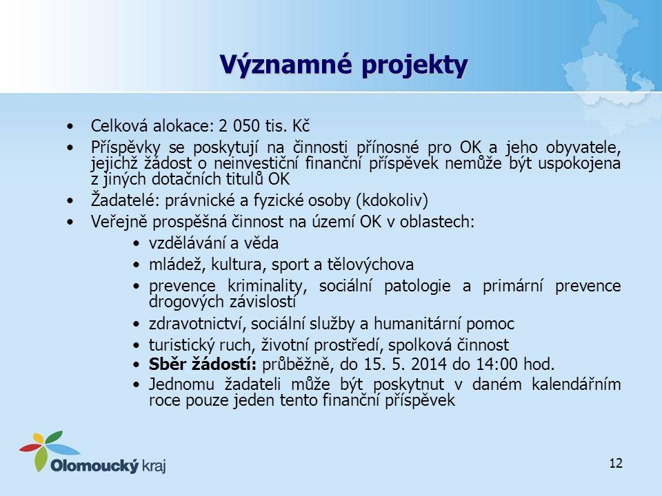 Významné projekty Celková alokace: 2 050 tis. Kč Příspěvky se poskytují na činnosti přínosné pro OK a jeho obyvatele, jejichž žádost o neinvestiční fi