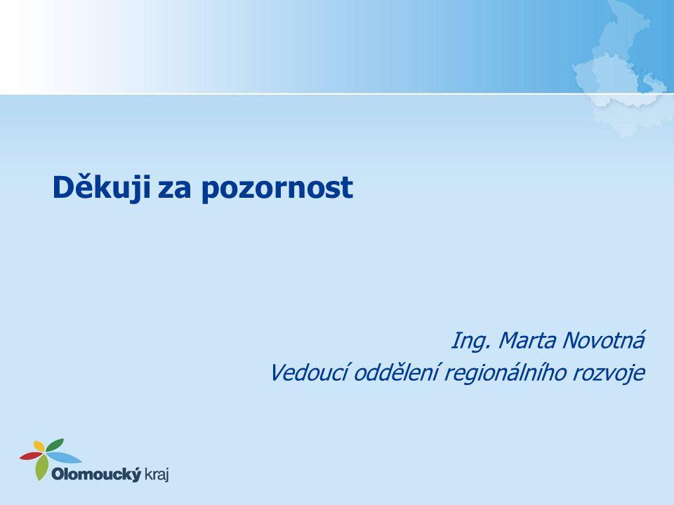 Ing. Marta Novotná Vedoucí oddělení regionálního rozvoje Děkuji za pozornost