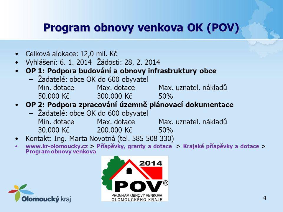 4 Program obnovy venkova OK (POV) Celková alokace: 12,0 mil. Kč Vyhlášení: 6. 1. 2014Žádosti: 28. 2. 2014 OP 1: Podpora budování a obnovy infrastruktu
