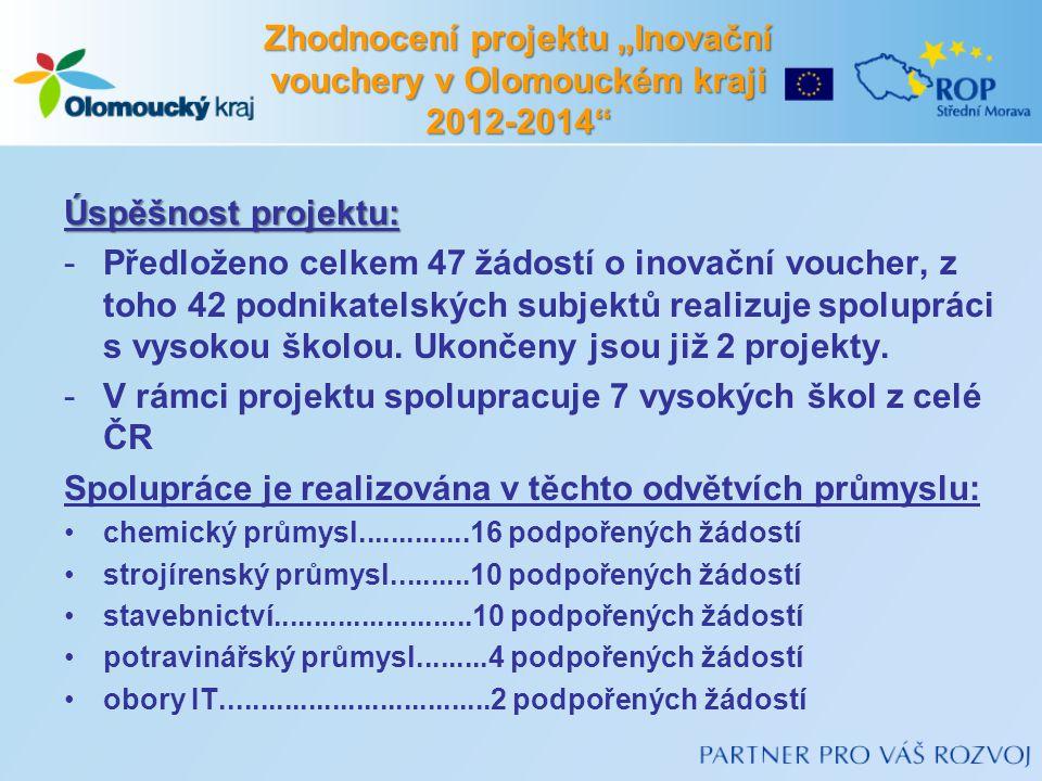 """Zhodnocení projektu """"Inovační vouchery v Olomouckém kraji 2012-2014 Úspěšnost projektu: -Předloženo celkem 47 žádostí o inovační voucher, z toho 42 podnikatelských subjektů realizuje spolupráci s vysokou školou."""