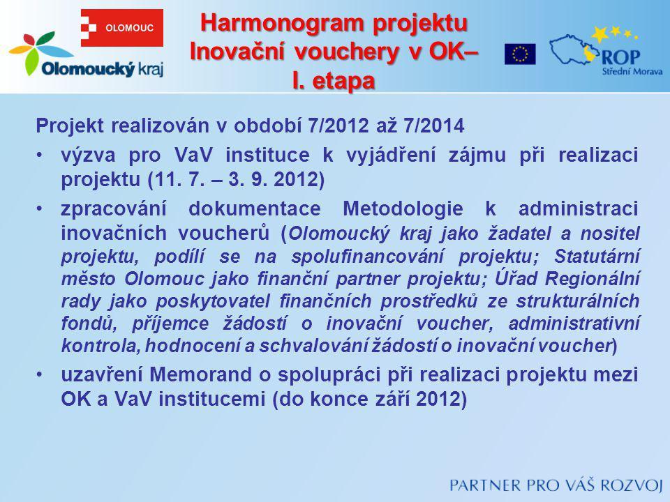 Projekt realizován v období 7/2012 až 7/2014 výzva pro VaV instituce k vyjádření zájmu při realizaci projektu (11. 7. – 3. 9. 2012) zpracování dokumen