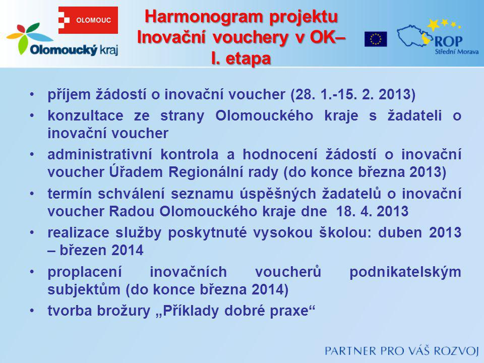 příjem žádostí o inovační voucher (28. 1.-15. 2. 2013) konzultace ze strany Olomouckého kraje s žadateli o inovační voucher administrativní kontrola a
