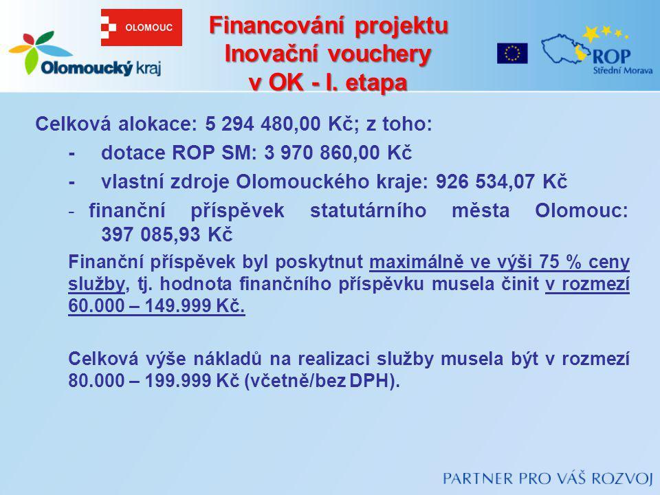 Celková alokace: 5 294 480,00 Kč; z toho: -dotace ROP SM: 3 970 860,00 Kč -vlastní zdroje Olomouckého kraje: 926 534,07 Kč -finanční příspěvek statutá
