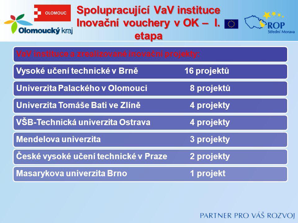 VaV instituce a zrealizované inovační projekty:Vysoké učení technické v Brně 16 projektůUniverzita Palackého v Olomouci8 projektůUniverzita Tomáše Bat