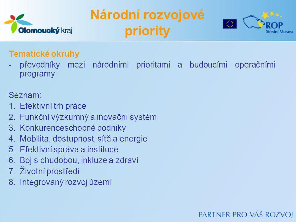 Tematické okruhy -převodníky mezi národními prioritami a budoucími operačními programy Seznam: 1.Efektivní trh práce 2.Funkční výzkumný a inovační systém 3.Konkurenceschopné podniky 4.Mobilita, dostupnost, sítě a energie 5.Efektivní správa a instituce 6.Boj s chudobou, inkluze a zdraví 7.Životní prostředí 8.Integrovaný rozvoj území Národní rozvojové priority
