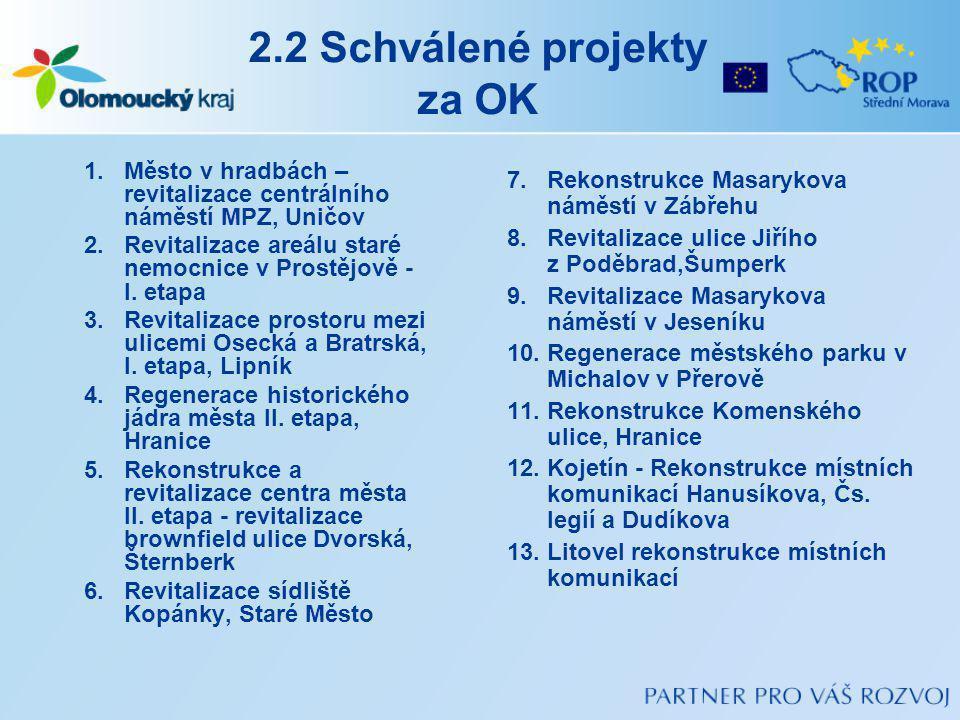 2.2 Schválené projekty za OK 1.