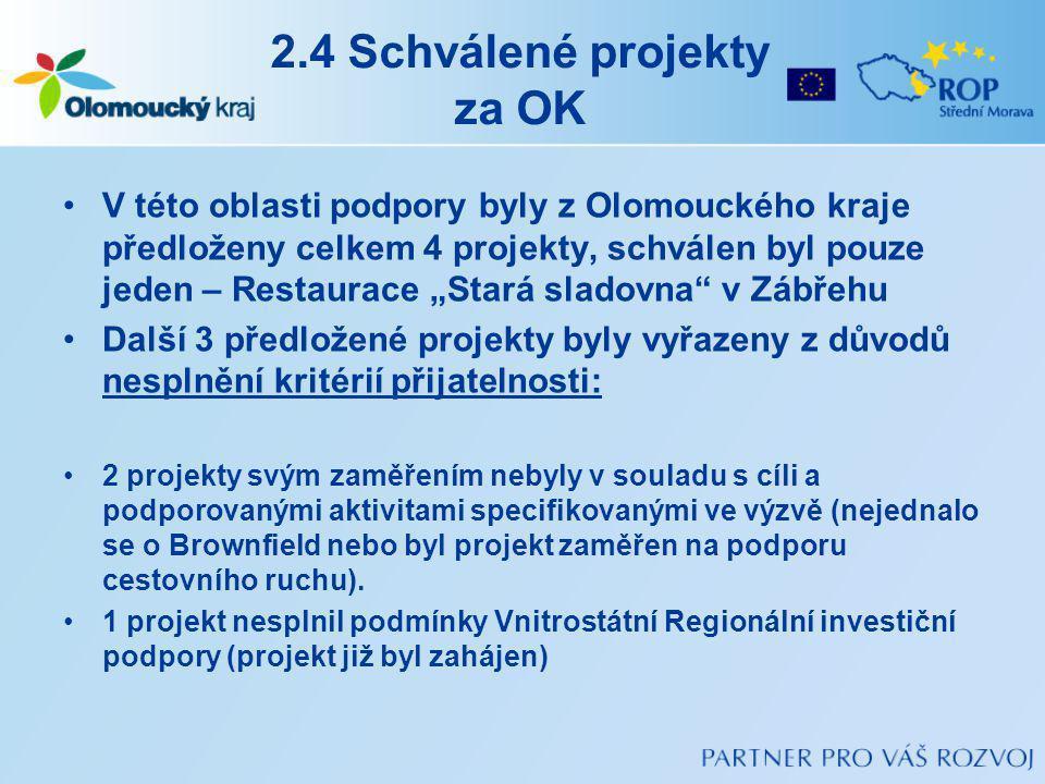 """2.4 Schválené projekty za OK V této oblasti podpory byly z Olomouckého kraje předloženy celkem 4 projekty, schválen byl pouze jeden – Restaurace """"Stará sladovna v Zábřehu Další 3 předložené projekty byly vyřazeny z důvodů nesplnění kritérií přijatelnosti: 2 projekty svým zaměřením nebyly v souladu s cíli a podporovanými aktivitami specifikovanými ve výzvě (nejednalo se o Brownfield nebo byl projekt zaměřen na podporu cestovního ruchu)."""