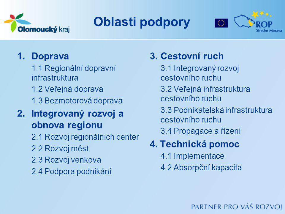 Oblasti podpory 1.Doprava 1.1 Regionální dopravní infrastruktura 1.2 Veřejná doprava 1.3 Bezmotorová doprava 2.Integrovaný rozvoj a obnova regionu 2.1 Rozvoj regionálních center 2.2 Rozvoj měst 2.3 Rozvoj venkova 2.4 Podpora podnikání 3.