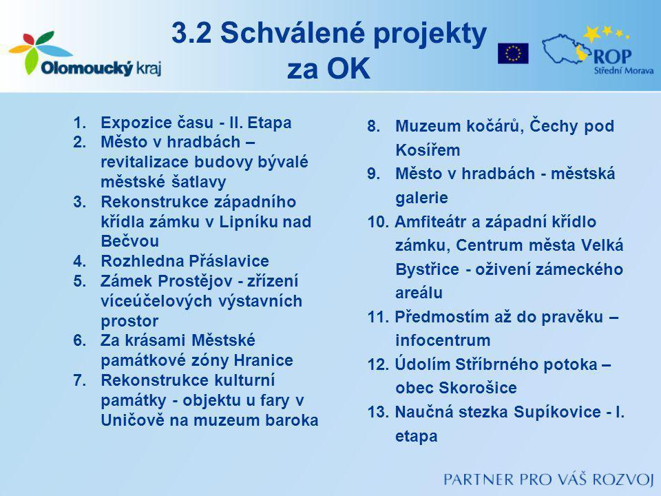 3.2 Schválené projekty za OK 1.Expozice času - II.