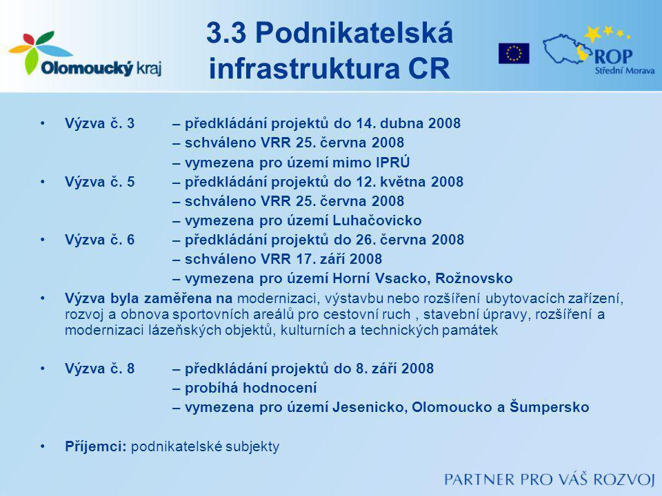 3.3 Podnikatelská infrastruktura CR Výzva č.3 – předkládání projektů do 14.